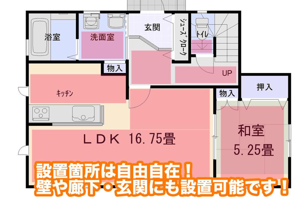 床暖房設置箇所一例